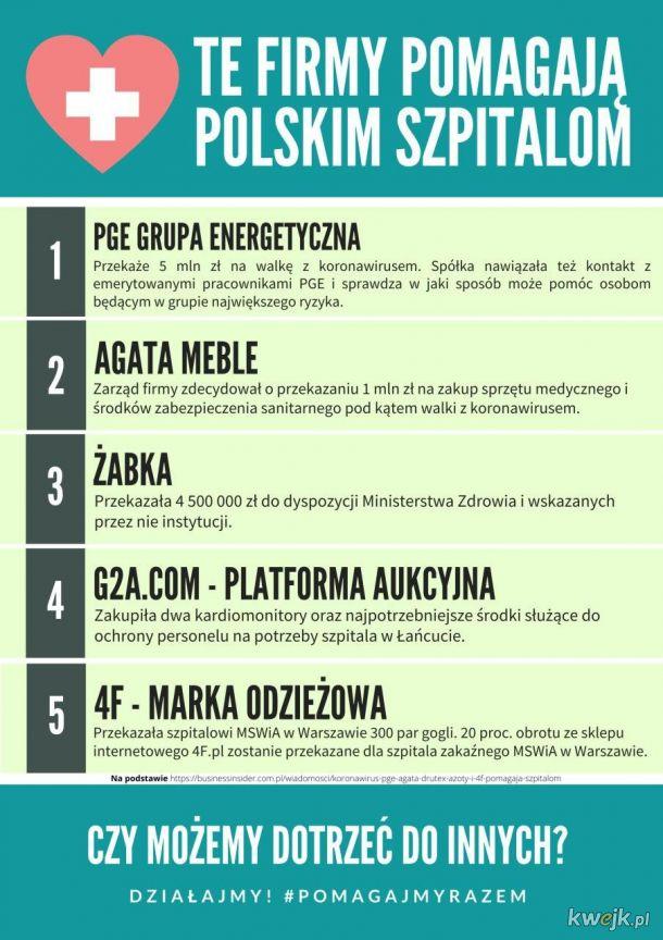 Brawo dla polskiego biznesu!