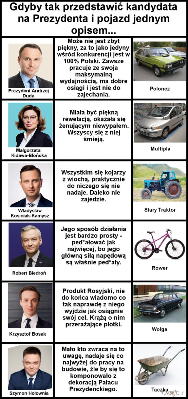 Jeden opis...