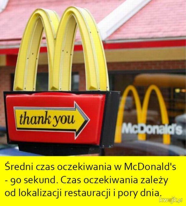 Garść faktów o restauracjach McDonald's