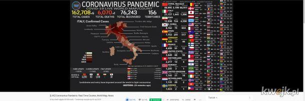 Live z Pandemii