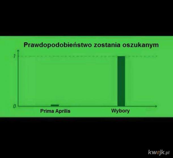Tymczasem w Polszy(POLIN)...