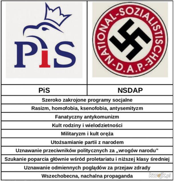 PiS vs NSDAP