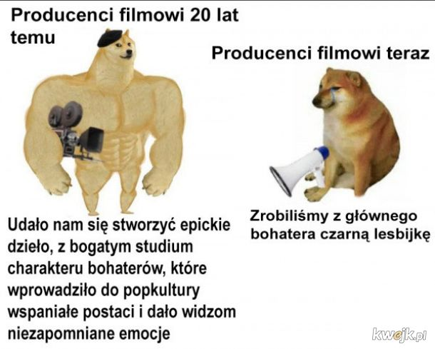 Producenci filmowi