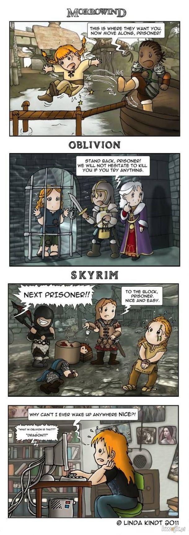 Elder Scrollsy takie są