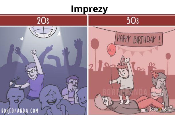 Kiedy masz 20 i 30 lat