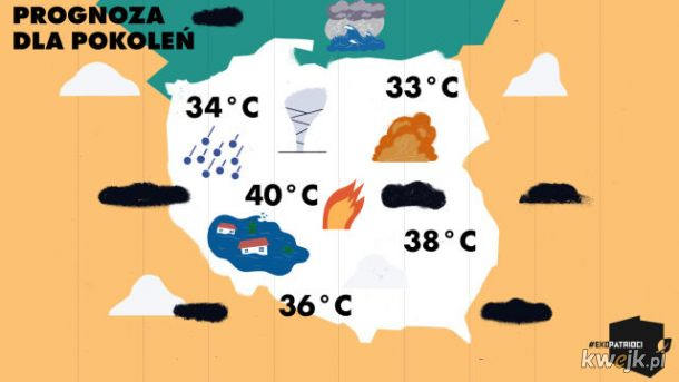 Pogodynka 2020