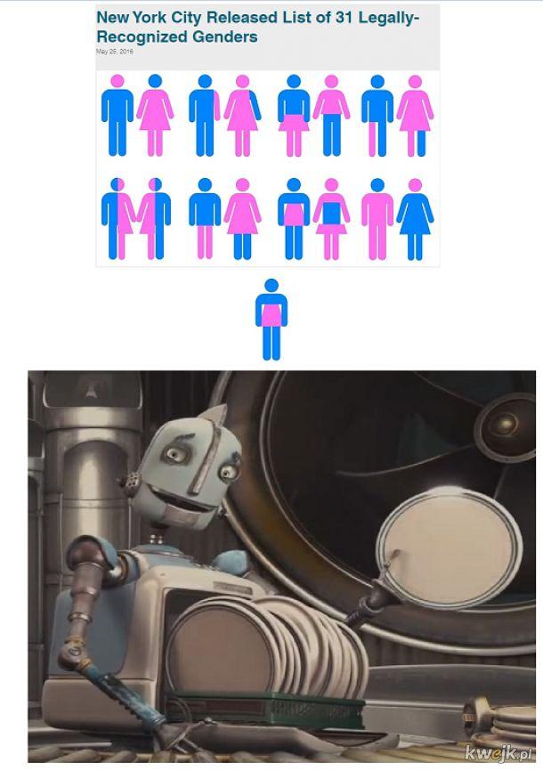 Trochę za mało tych płci, ale są na dobrej drodze!