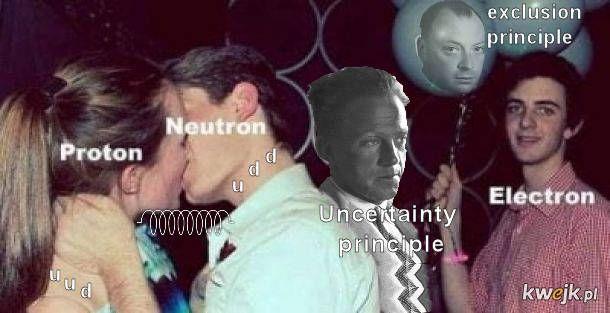 Wstęp do fizyki jądrowej