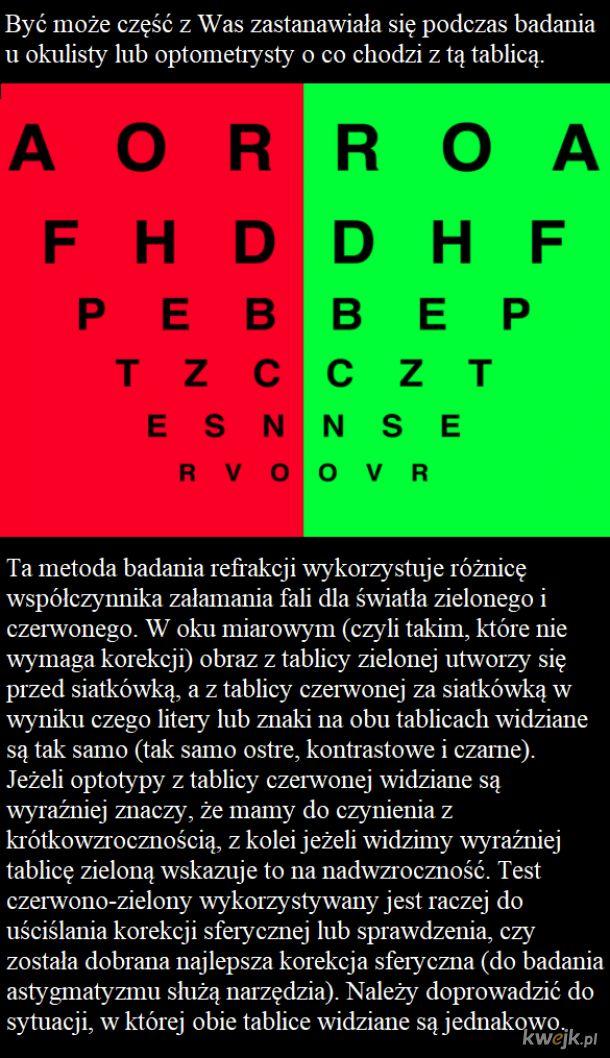 Test czerwono-zielony