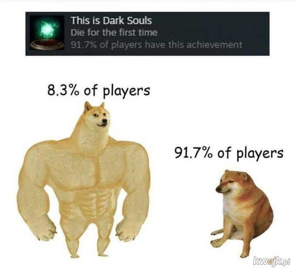 8% ludzi nigdy nie zagrało