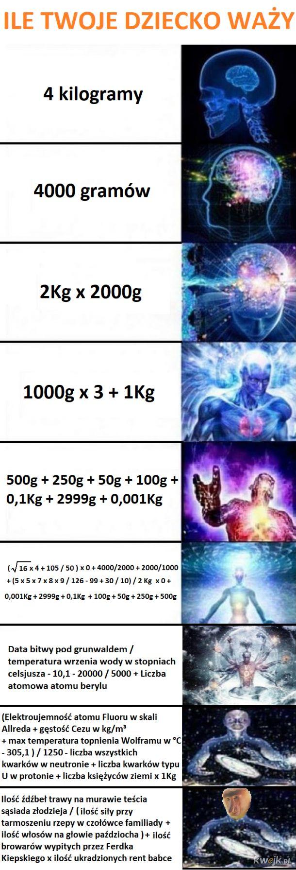 Ile twoje dziecko waży