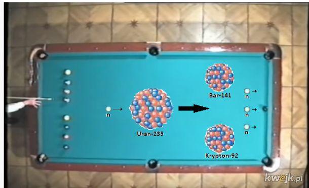Rozszczepianie Uranu-235 na stole bilardowym
