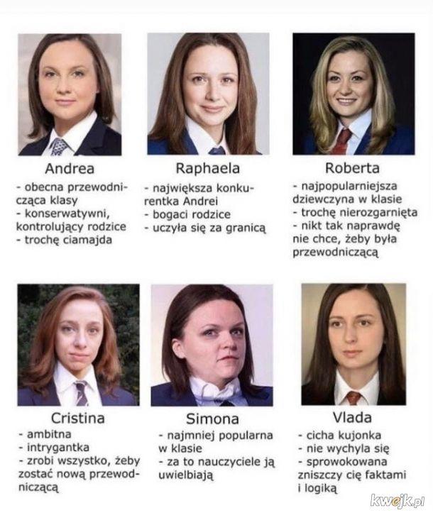 Genderbend