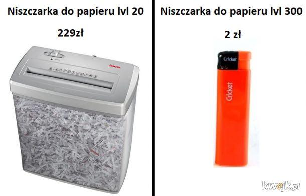 Niszczarki do papieru