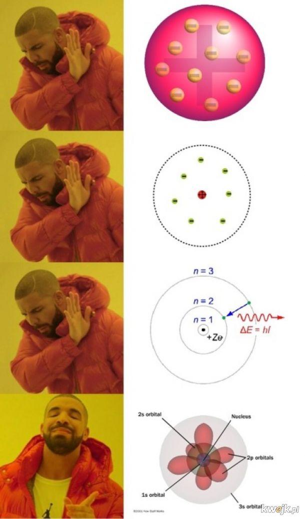 Memowe modele atomowe ;-)