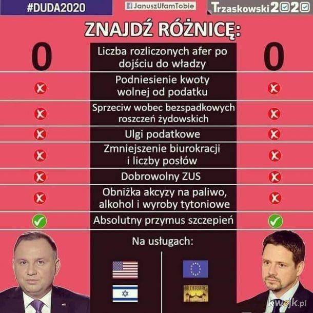 Polska Tragedia