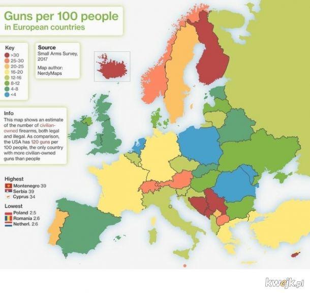 Ilość broni na 100 mieszkańców w Europie