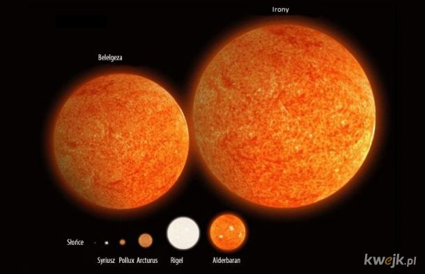 Kosmiczne wielkość