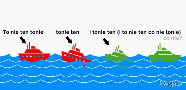 Który ze statków tonie?