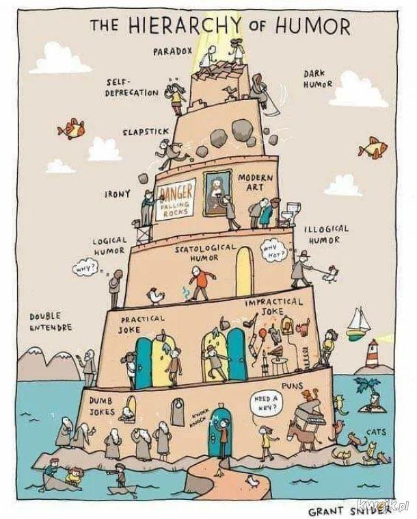 Pyramida humoru