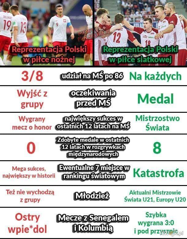 Pieprzyć polską piłkę nożną