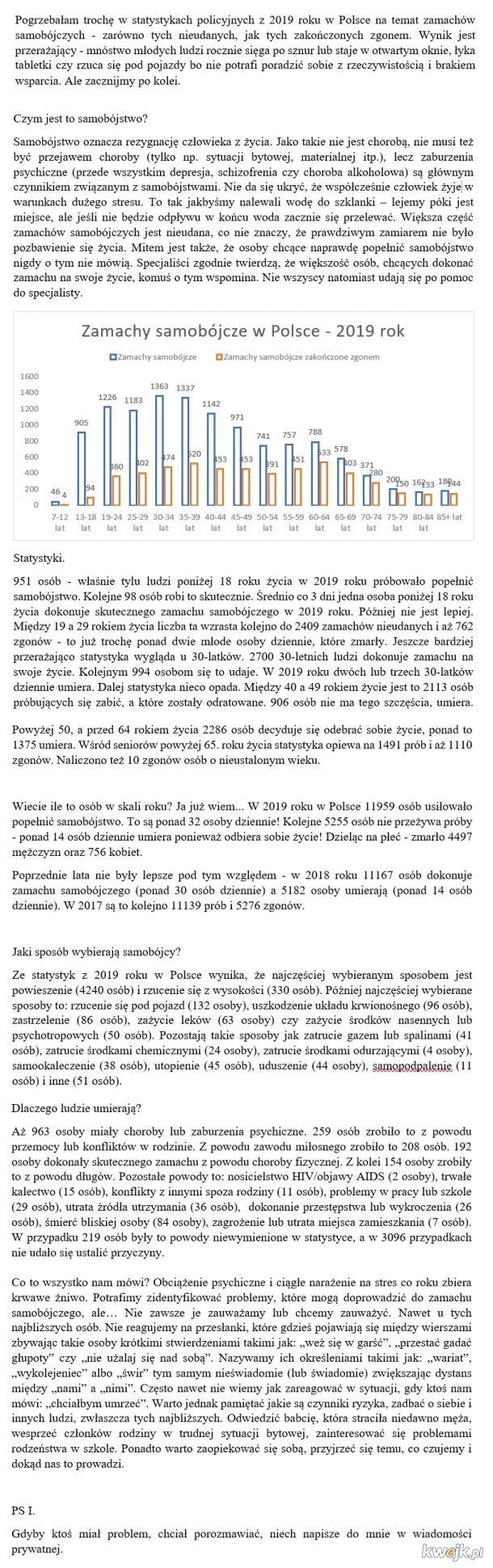 Polskie statystyki policyjne odnośnie zamachów samobójczych