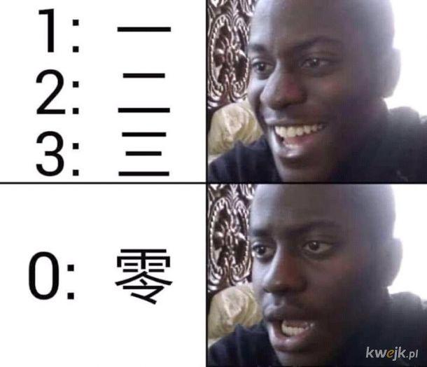 Język chiński w piśmie