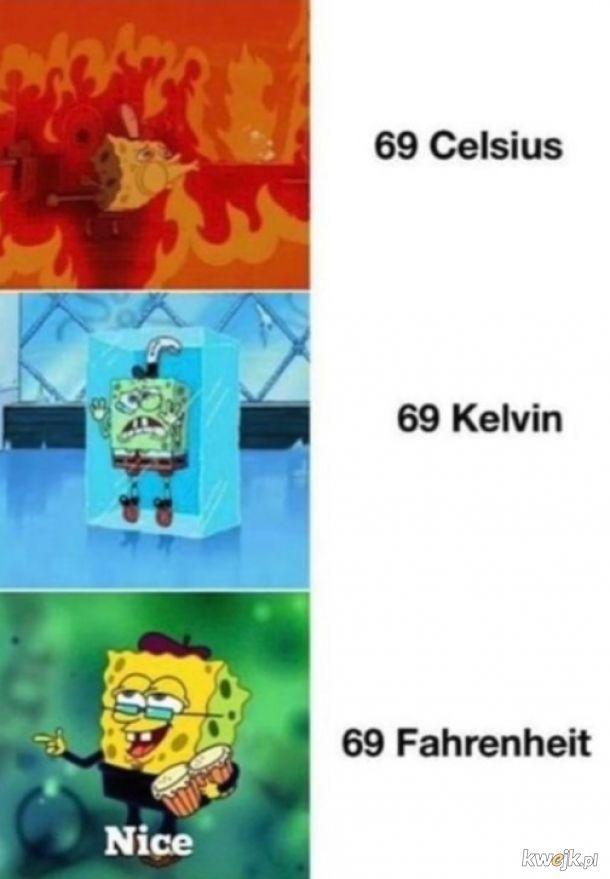 Temperatura i pozycja