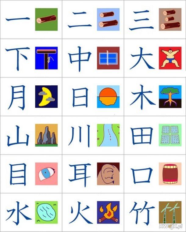 Fragment japońskiego elementarza dla przedszkolaków