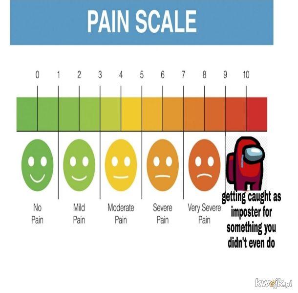 Najgorszy ból