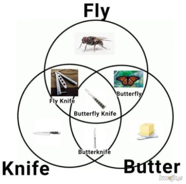 Muchy noże i motyle
