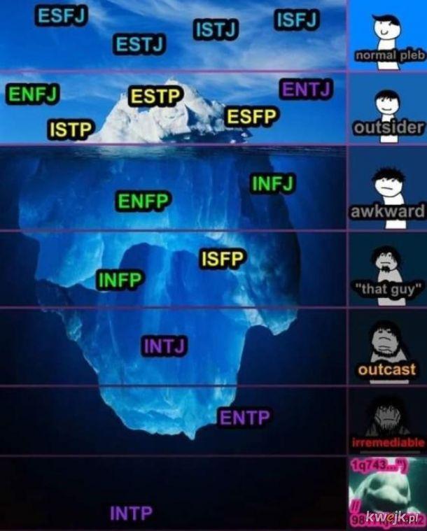 U mnie pograniczne ENTP i INTP... EDGYYYY