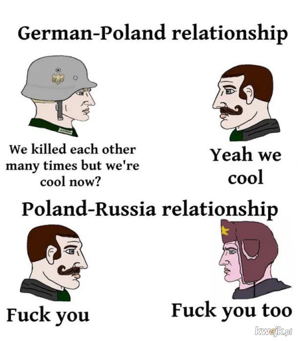 Relacje międzypaństwowe