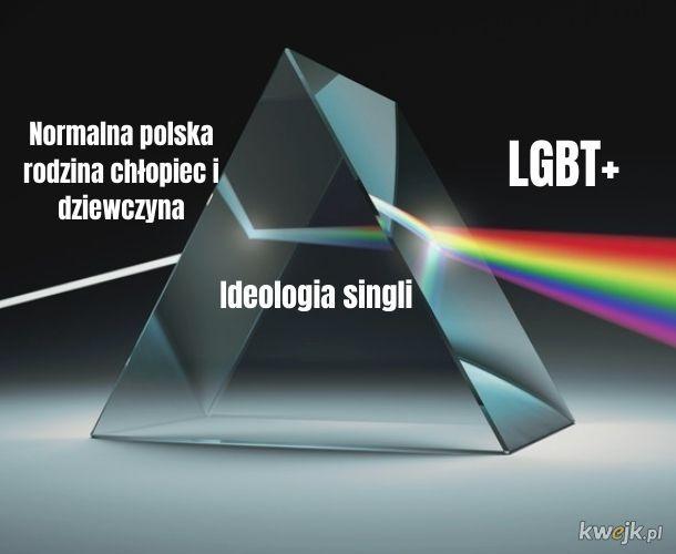 Skąd bierze się LGBT?