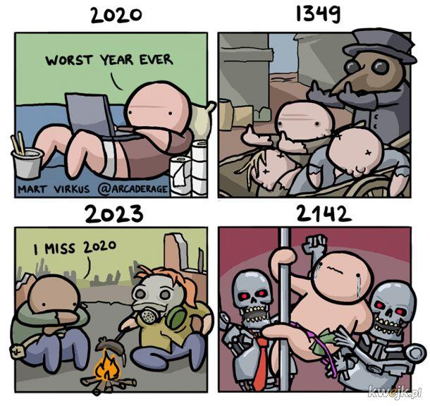 Najgorszy rok