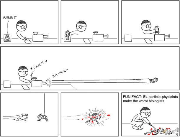 Ryzyk fizyk ;-)