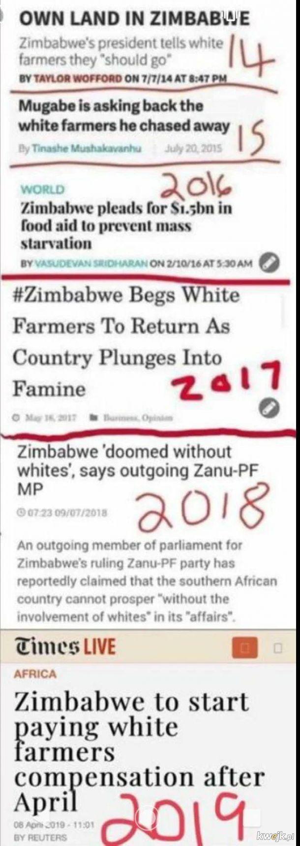 Krótka rozprawa o sprawiedliwości rasowej w Zimbabwe