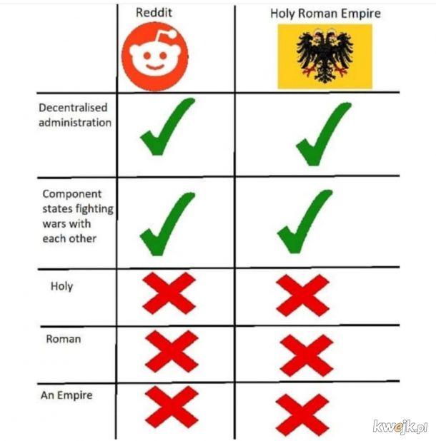 Małe Porównanie