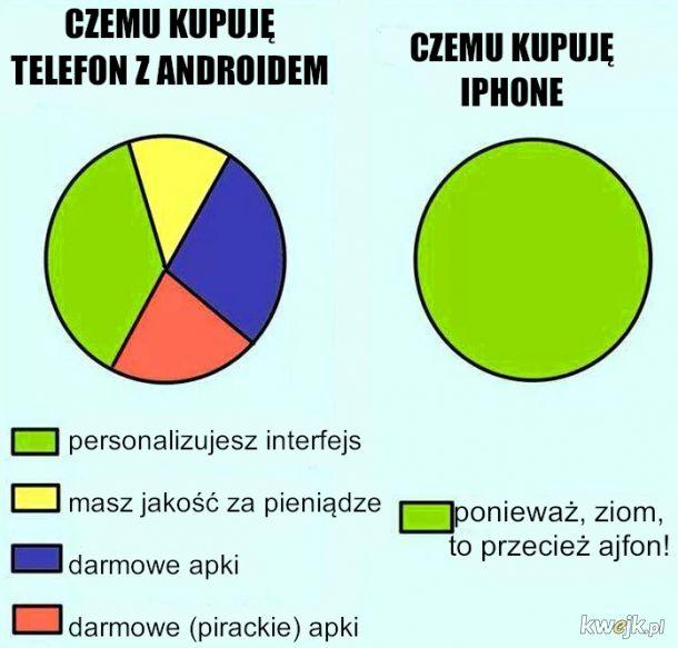 Powody aby kupić ajfona i tak przeważają