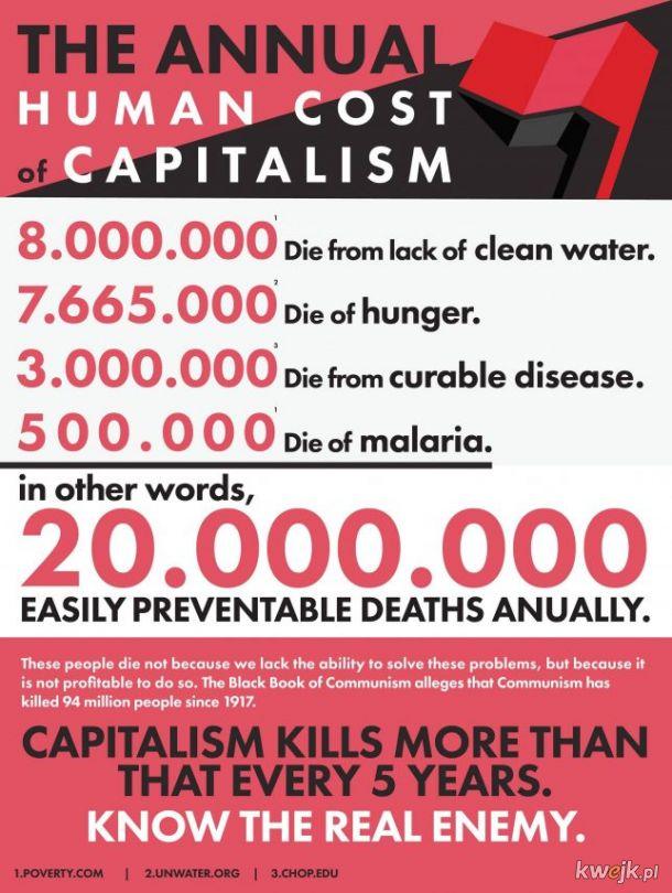 Komunizm zabil 100 mln? Urocze - kapitalizm zabija tyle w 5 lat