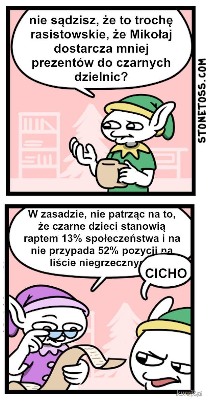 Statystyki Mikołaja