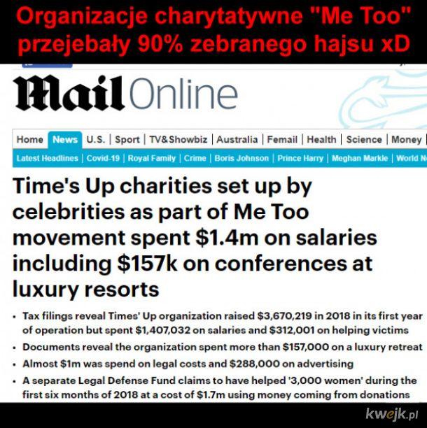 Organizacje charytatywne