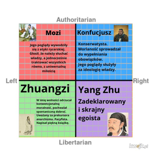 To są wszystko uproszczenia, może oprócz Yanga