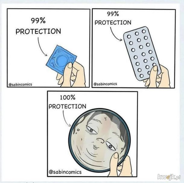 Ochrona przed ciążą