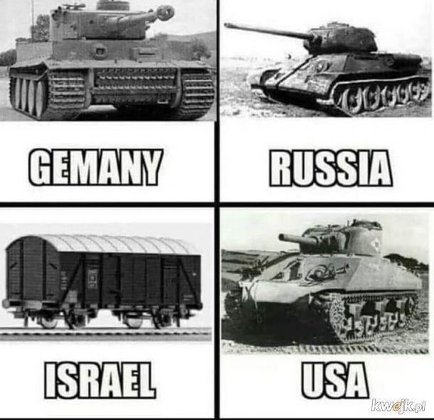 Wojska pancerne