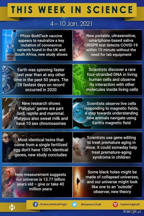 Tydzien w swiecie nauki