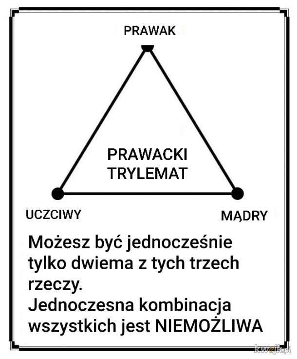 Trylemat prawicy