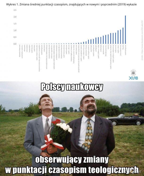 Rozwój polskiej nauki
