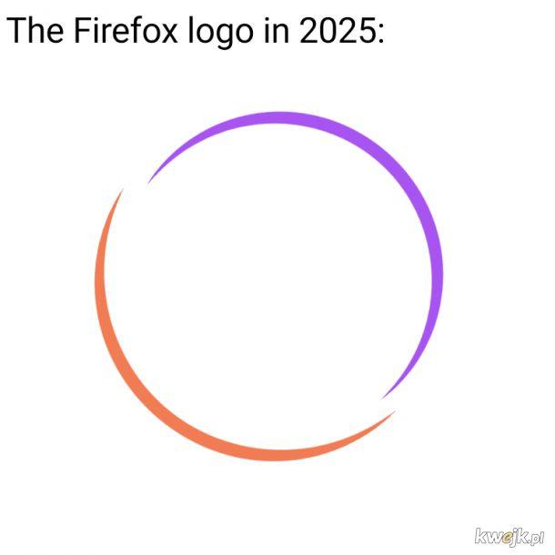 Logo fajerfoksa coraz bardziej minimalistyczne