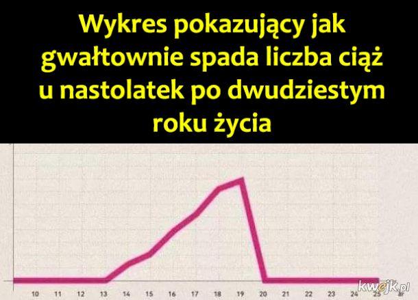 Liczba ciąż